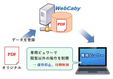 pdf 端末に保存